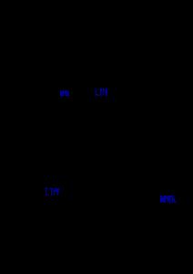 ltmencoder